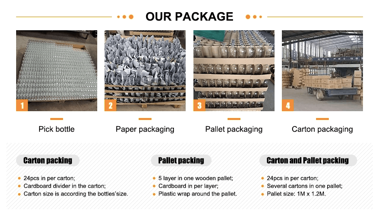 glass bottle packaging and shipping (1)